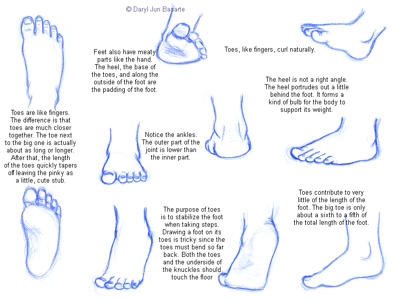Having an Eye for Feet – followingfeet